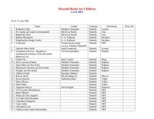 LIST OF GOOD BOOKS IN MARATHI by मराठी मित्र - Marathi Mitraविदुला महैस्कर - VIDULA MHAISKAR