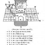 Rasayansar by Shyamsundar