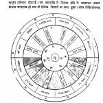 Manav Bhugol Ke Siddhant by डॉ आर के मुखर्जी - Dr. R. K. Muherjee