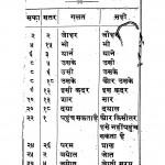 Sarbachan Radhasoami Nasar Pani by राधास्वामी ट्रस्ट - Radhaswami Trust