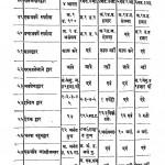 Shri Mukti Sopaan by ज्वाला प्रसाद - Jwala Prasadलाला सुखदेव शाहजी - Lala Sukhadev Shahji