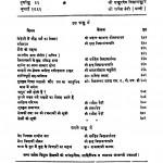 Gurukul - Patrika by भदन्त आनन्द कौसल्यायन - Bhadant Aanand Kausalyaayan