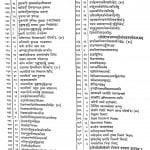Mitakhsara S॰ Ka Mulsahit Bhasha Anuvad by नवल किशोर - Naval Kishor