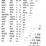 Shree Jain Dharm Sikshavalika by श्री आत्माराम जी - Sri Aatmaram Ji