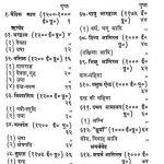Sanskrit Kavydhara by स्वर्गीय महापंडित राहुल सान्क्र्त्यायन -Late. Mahapandit Rahul Sankratyayan