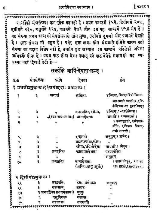 Book Image : अथर्ववेद सुबोध भाष्य - Atharvaved Subodh Bhashya Kand 6