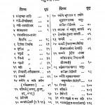 Sanskrit-vyakhyarachan by रावजी सखाराम भट्ट - Ravji Sakharam Bhatt