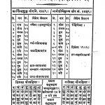 Jaintithidarpan Dharmprshnotrvachanika by श्रीलालजैन व्याकरणशास्त्री - Shri Lalajain Vyakaranshastri