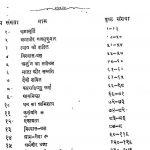 Udharan Mala (vol-2) Chabisvi Kiran by पं. शोभाचंद्र जी भारिल्ल - Pt. Shobha Chandra JI Bharilla