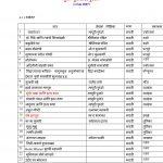 LIST OF GOOD MARATHI BOOKS FOR CHILDREN by पुस्तक समूह - Pustak Samuhविदुला महैस्कर - VIDULA MHAISKAR