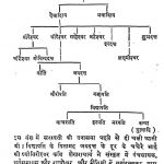 Vidhyapati Ek Adhyyan by रामरतन भटनागर - Ramratan Bhatnagar