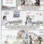 Guglielmo Marconi [Radio Sanshodhak] [Comic] by पुस्तक समूह - Pustak Samuh