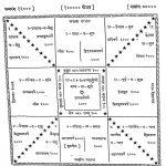 Pracchin Jambuddeep by रामकिशोर शर्मा - Ramkishor Sharma