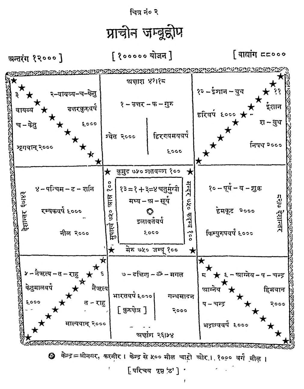 Book Image : प्राचीन जम्बुद्वीप  - Pracheen Jambudweep
