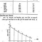 Arthashastra Ka Parichaya by अमर नारायण अग्रवाल - Amar Narayan Agrawal