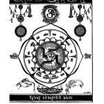 Kalyan [Year 24] [ No. 1] by विभिन्न लेखक - Various Authors