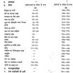 Rajasthan Ke Jain Shastra Bhandaron Ki Granth Suchi [Part 3] by अज्ञात - Unknown