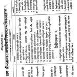 Shri Madbhagwat Bhasha Tika by अज्ञात - Unknown